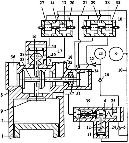Способ реверсирования двигателя внутреннего сгорания стартерным механизмом и системой гидравлического привода двухклапанного газораспределителя с зарядкой гидроаккумулятора системы жидкостью из компенсационного гидроаккумулятора
