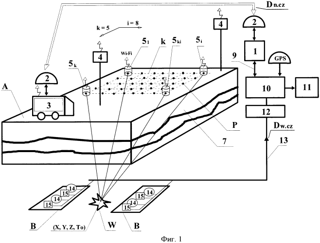 Способ и схема для анализа геологической структуры и относительных изменений напряжений в слоях, расположенных над выработками подземной шахты