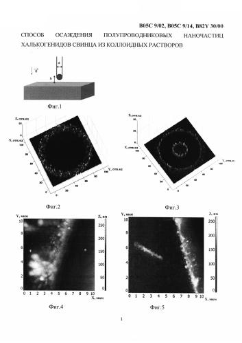Способ осаждения полупроводниковых наночастиц халькогенидов свинца из коллоидных растворов