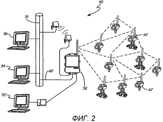 Обнаружение и предотвращение проникновения в сеть технологической установки