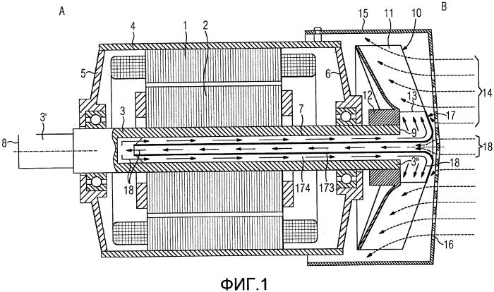 Электрическая машина с внутренней вентиляцией ротора