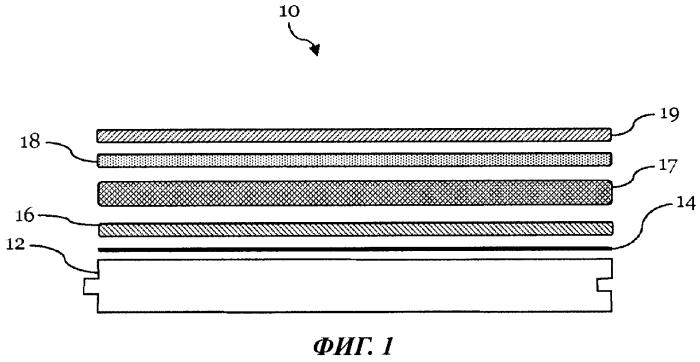Пластиковая панель из поливинилхлорида