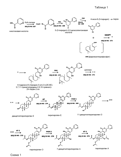 Способ получения пирипиропена