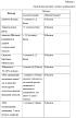 Клинико-соноскопическая шкала для диагностики острого аппендицита