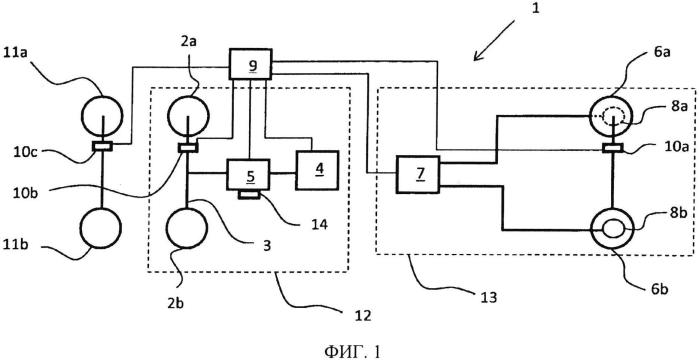 Система и способ управления приводом транспортного средства