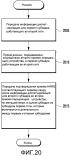 Способ и устройство harq для системы связи