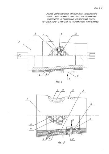 Способ изготовления приборного конического отсека летательного аппарата из полимерных композитов и приборный отсек летательного аппарата из полимерных композитов