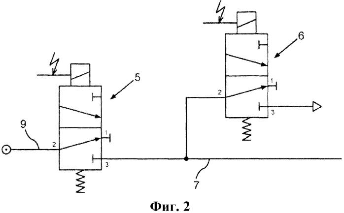 Пневматическая подвеска автомобиля промышленного назначения, снабженная системой переключения нагрузки на оси между задней осью и поддерживающей осью, установленной впереди или позади приводной оси