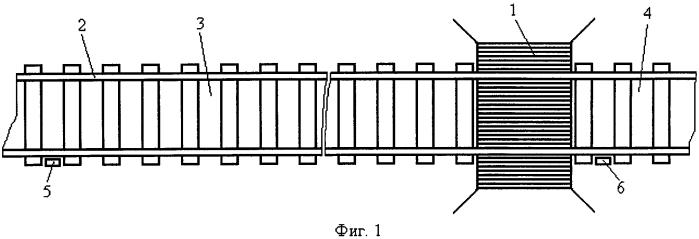 Способ управления движением на железнодорожном переезде