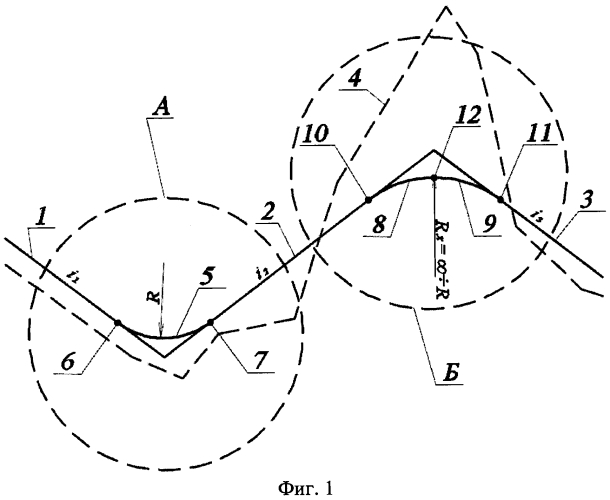 Способ проектирования продольного профиля железнодорожного пути