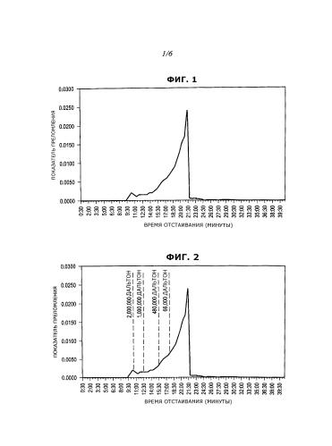 Композиции и способы полисахаридов алоэ