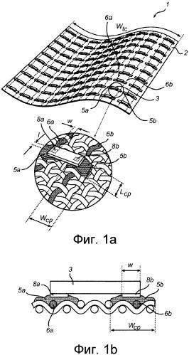 Электронная ткань и способ изготовления электронной ткани