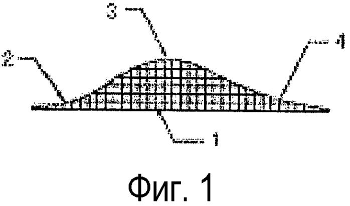 Накроватная опора для спины, содержащая изогнутую единую верхнюю поверхность с тремя изгибами согласно естественной физиологической кривизне, для восстановления поясничных позвонков
