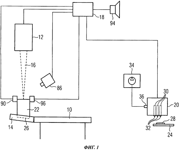 Тестирующее устройство для калибровки энергии импульса лазерного устройства
