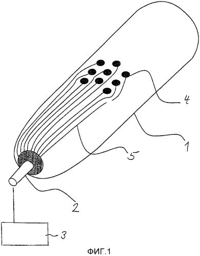 Устройство со стенкой, выполненной для плотного охвата части тела