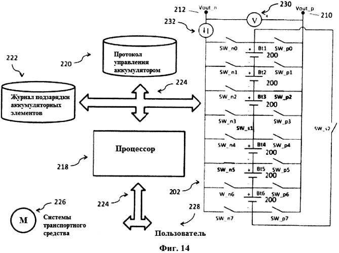 Аккумулятор переменной конфигурации и способ изменения его конфигурации