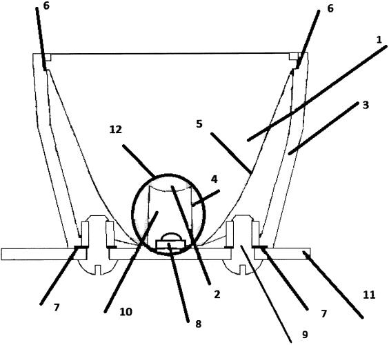 Оптическая система для светодиода