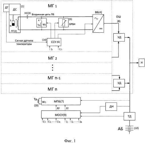 Автономная мультимодульная установка генерирования электрической энергии ограниченной мощности