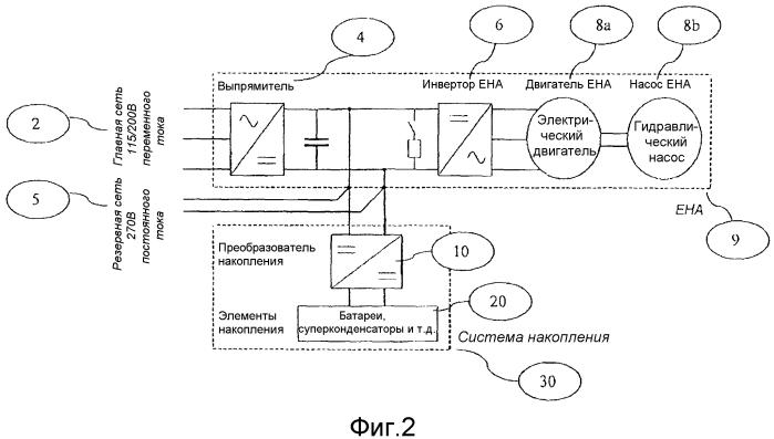 Модуль преобразования напряжения между высоковольтной электрической сетью летательного аппарата и элементом накопления энергии