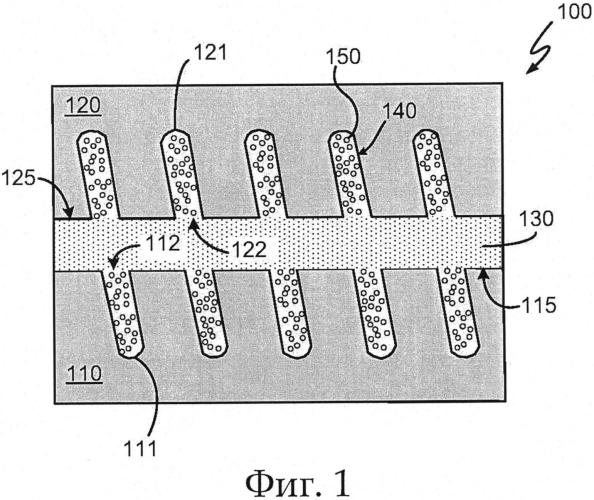Структуры, изготовленные с использованием нанотехнологии, для пористых электрохимических конденсаторов