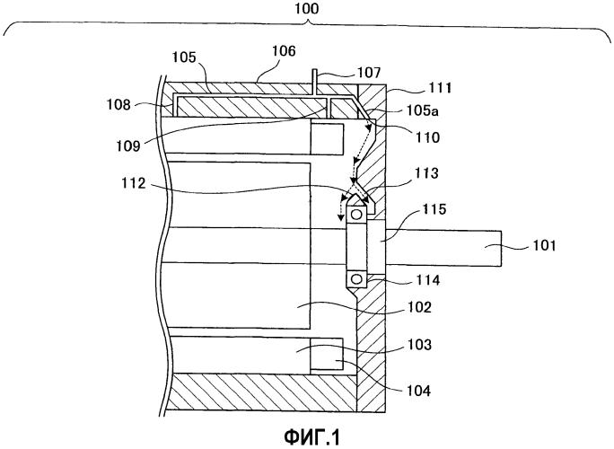 Конструкция канала для смазочного масла для подшипника
