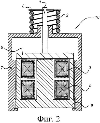 Электромагнитный привод с расцепителем минимального напряжения