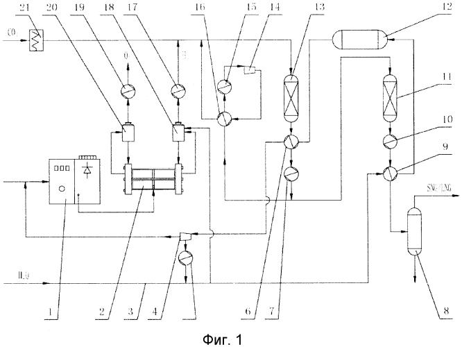 Способ и оборудование для преобразования диоксида углерода в дымовом газе в природный газ с использованием избыточной энергии