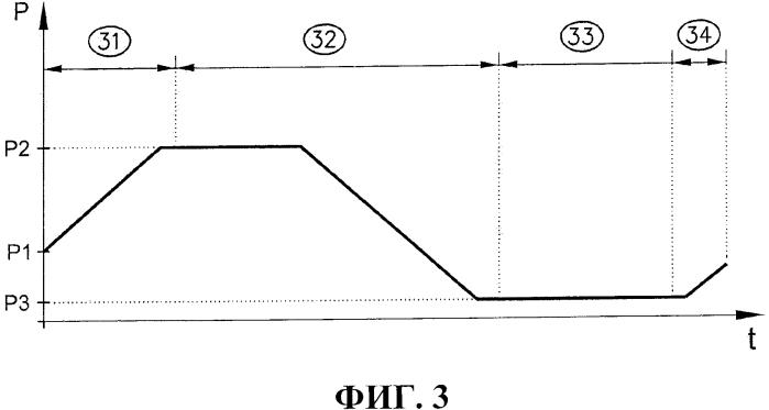 Способ и устройство для увеличения разрешающей способности в аддитивно выполненных трехмерных изделиях