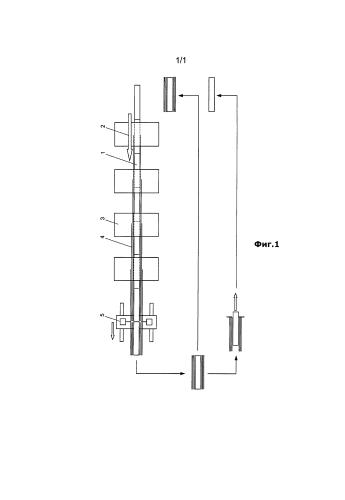 Способ и устройство для изготовления композитных продуктов, содержащих плоскую часть
