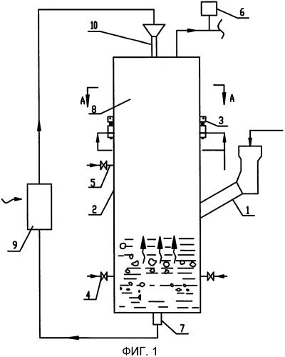 Микроволновой плазменный газификатор с внешним нагревом и способ получения синтез-газа