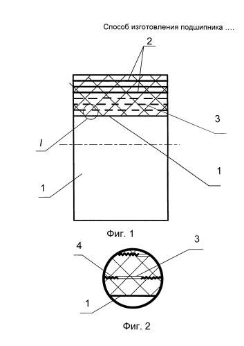 Способ изготовления подшипника скольжения намоткой