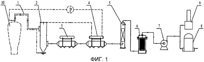 Способ охлаждения и промывки синтез-газа из биомассы и система, предназначенная для реализации данного способа