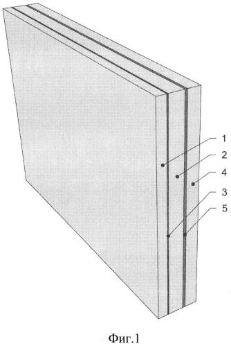Звукоизолирующая панель