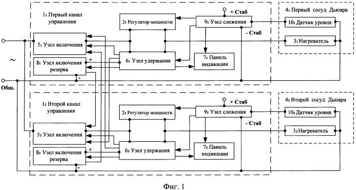 Блок управления стационарного устройства подачи хладагента