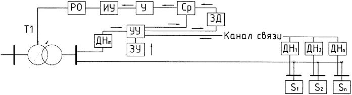 Способ автоматического регулирования напряжения в электрической сети с задержкой по времени начала регулирования