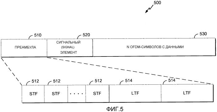 Двойное интерпретирование поля длины сигнального элемента