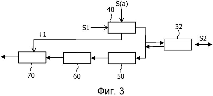 Уменьшение помех и улучшение отношения сигнал-шум для ультразвукового мониторинга кардиальной абляции