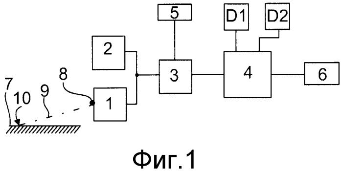 Способ и устройство для опережающего определения подходящей передачи
