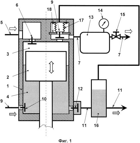 Способ работы поршневого насос-компрессора и устройство для его осуществления