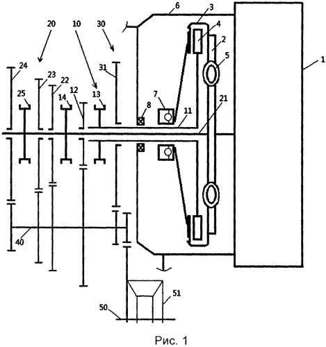 Автоматизированная механическая трансмиссия