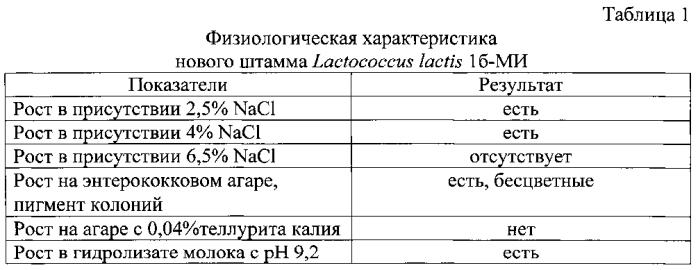 Штамм бактерий lactococcus lactis - компонент молочнокислой закваски