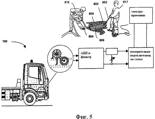 Универсальный грузовой автомобиль для восстановления безопасных и пригодных для проезда дорожных условий после дорожно-транспортных происшействий посредством очистки дорожного покрытия