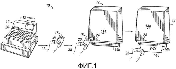 Система для дозирования бумажного изделия и связанные с этим способы