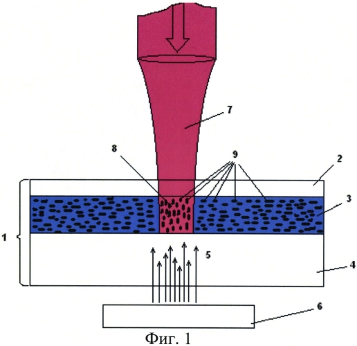 Ценный документ, содержащий многослойную полимерную структуру, и способ персонализации ценного документа