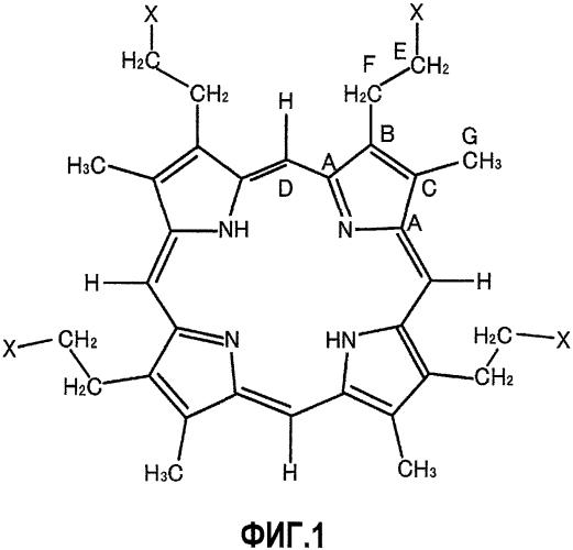 Способ получения тетрапиррольных соединений и тетрапиррольные соединения