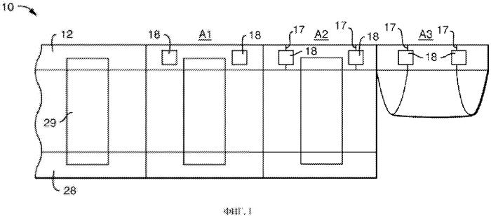 Способ и устройство для создания регулируемого одноразового нижнего белья плавочного типа при помощи лазерной резки