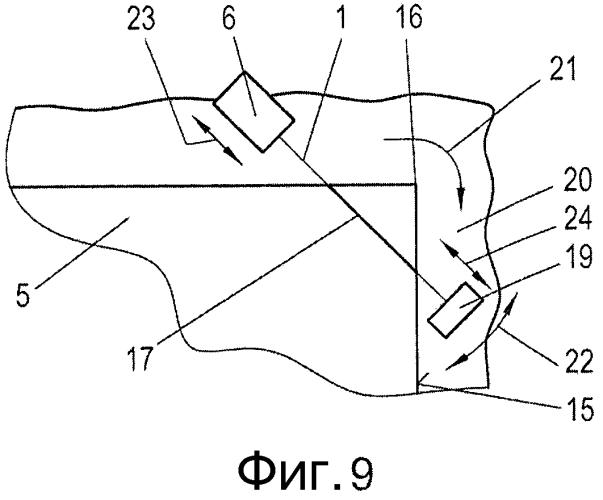 Способ и установка для создания скосов на краях плоского стекла