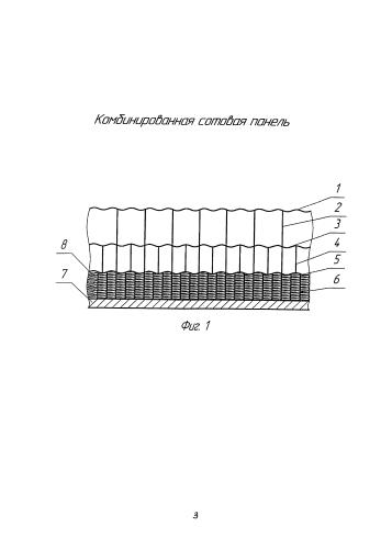 Комбинированная сотовая панель