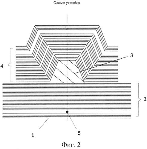 Панель из полимерного композиционного материала с молниезащитным покрытием