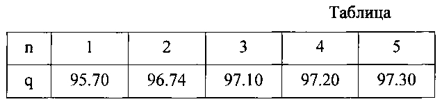 Способ изготовления наноструктурированной мишени для производства радиоизотопов молибдена-99
